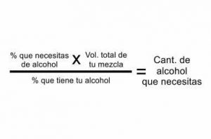 Formula para calcular el volumen de alcohol que necesitas